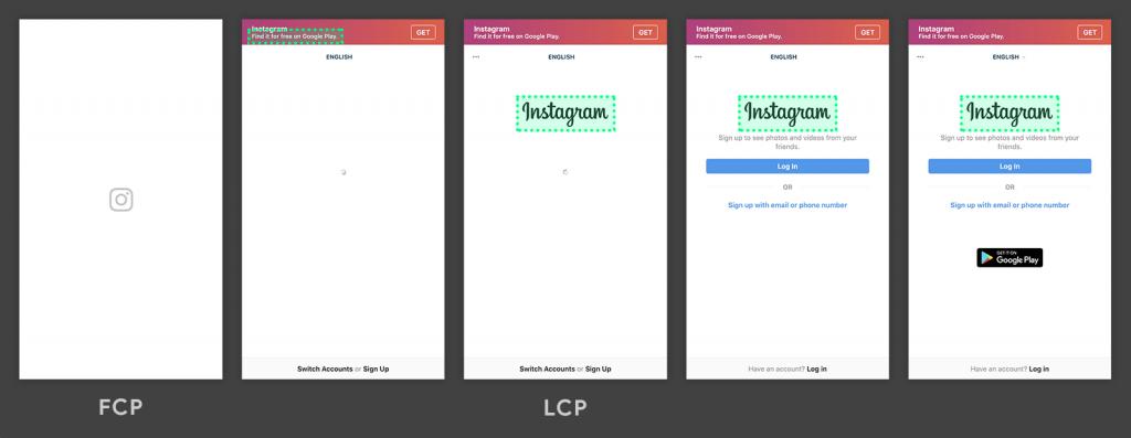 LCP voorbeeld Google SEO van Instagram
